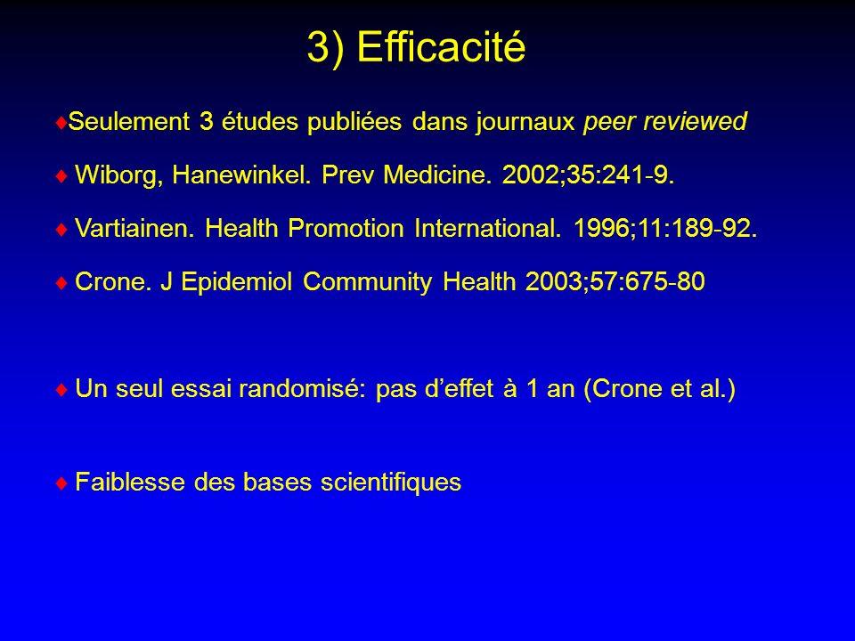 Seulement 3 études publiées dans journaux peer reviewed Wiborg, Hanewinkel. Prev Medicine. 2002;35:241-9. Vartiainen. Health Promotion International.