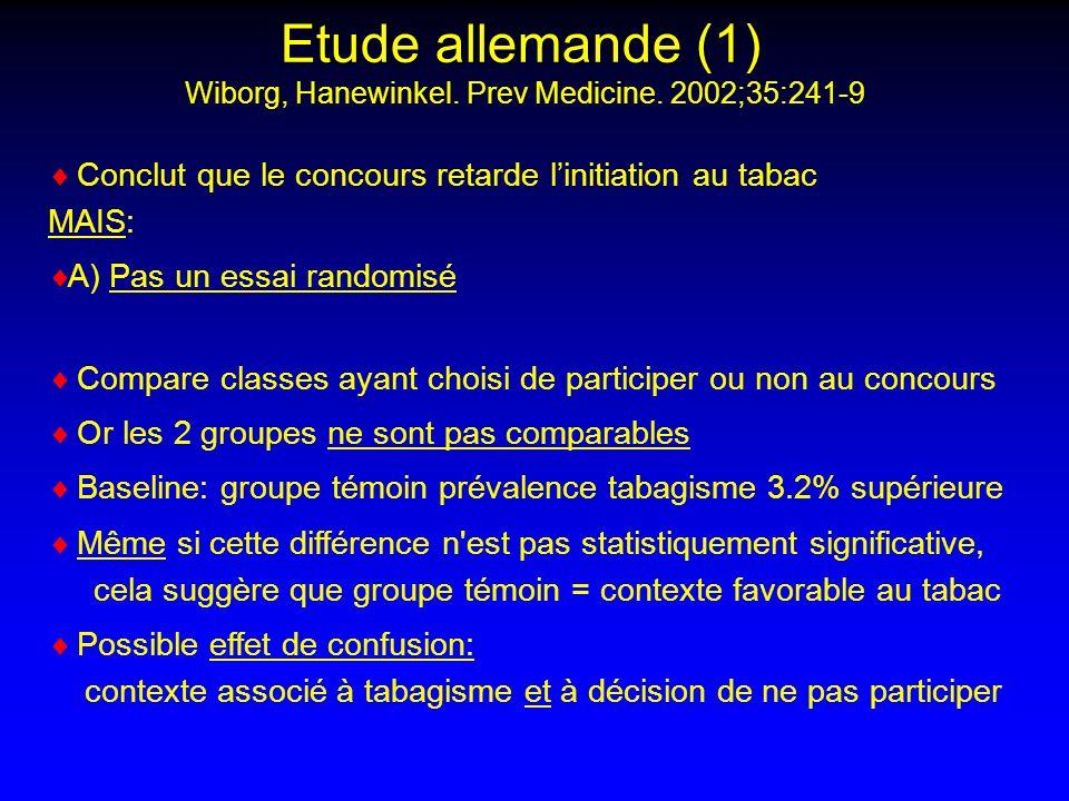 Conclut que le concours retarde linitiation au tabac MAIS: A) Pas un essai randomisé Compare classes ayant choisi de participer ou non au concours Or