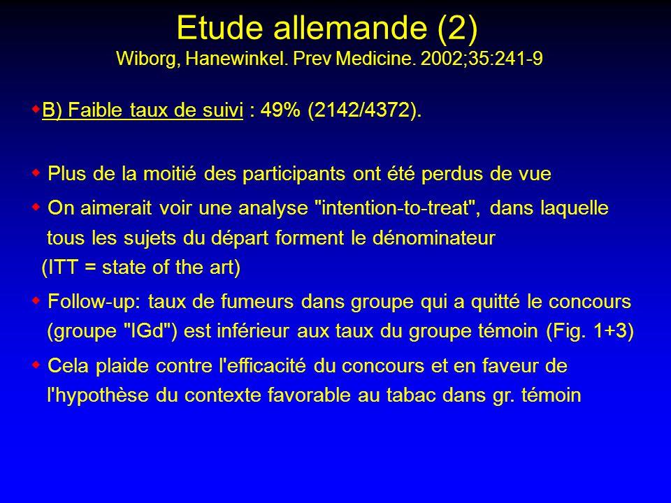 B) Faible taux de suivi : 49% (2142/4372). Plus de la moitié des participants ont été perdus de vue On aimerait voir une analyse