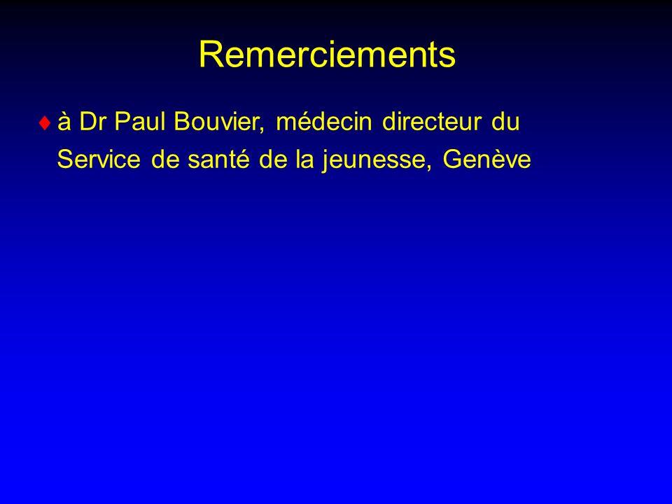 à Dr Paul Bouvier, médecin directeur du Service de santé de la jeunesse, Genève Remerciements