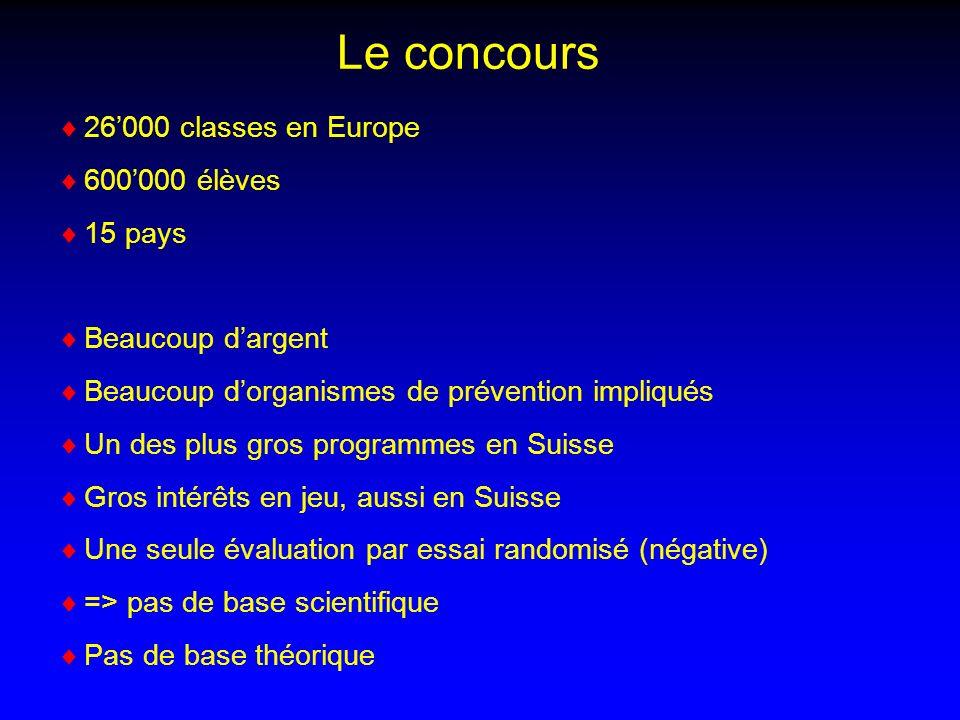 26000 classes en Europe 600000 élèves 15 pays Beaucoup dargent Beaucoup dorganismes de prévention impliqués Un des plus gros programmes en Suisse Gros