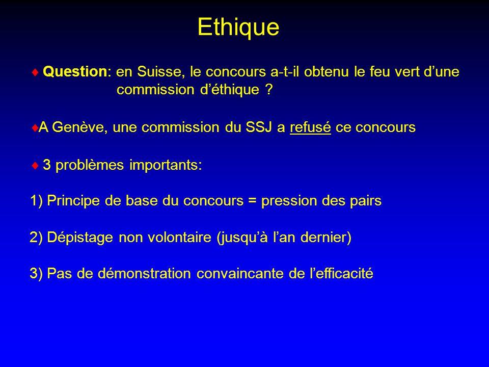 Question: en Suisse, le concours a-t-il obtenu le feu vert dune commission déthique ? A Genève, une commission du SSJ a refusé ce concours 3 problèmes