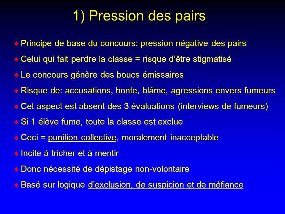 1) Pression des pairs Principe de base du concours: pression négative des pairs Celui qui fait perdre la classe = risque dêtre stigmatisé Le concours