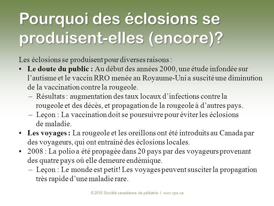 Les éclosions se produisent pour diverses raisons : Le doute du public : Au début des années 2000, une étude infondée sur lautisme et le vaccin RRO me