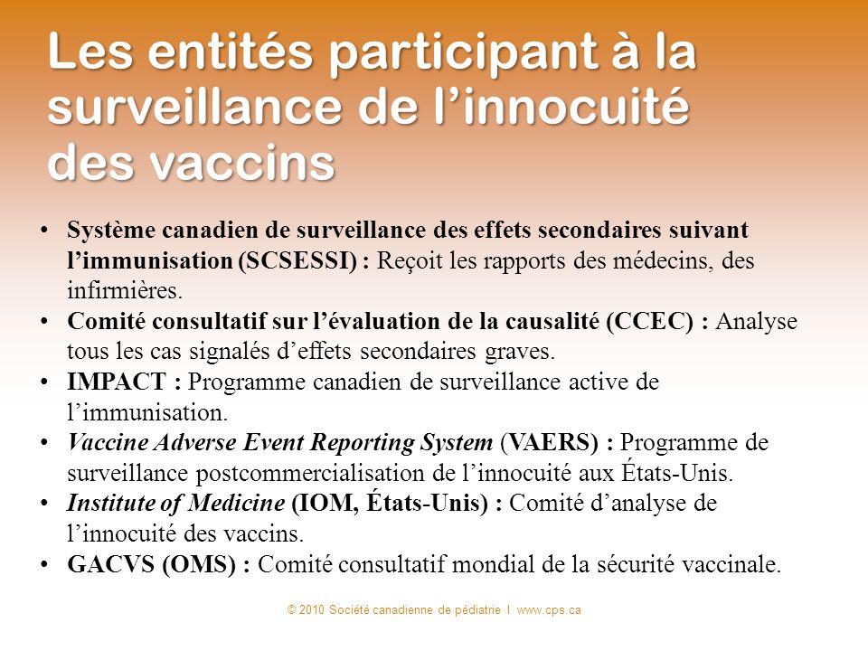 Système canadien de surveillance des effets secondaires suivant limmunisation (SCSESSI) : Reçoit les rapports des médecins, des infirmières. Comité co