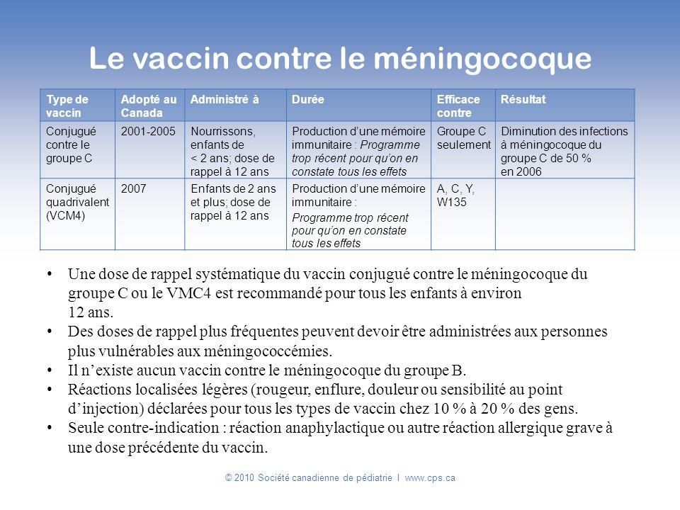 Une dose de rappel systématique du vaccin conjugué contre le méningocoque du groupe C ou le VMC4 est recommandé pour tous les enfants à environ 12 ans