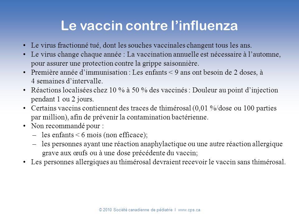 © 2010 Société canadienne de pédiatrie I www.cps.ca Le virus fractionné tué, dont les souches vaccinales changent tous les ans. Le virus change chaque