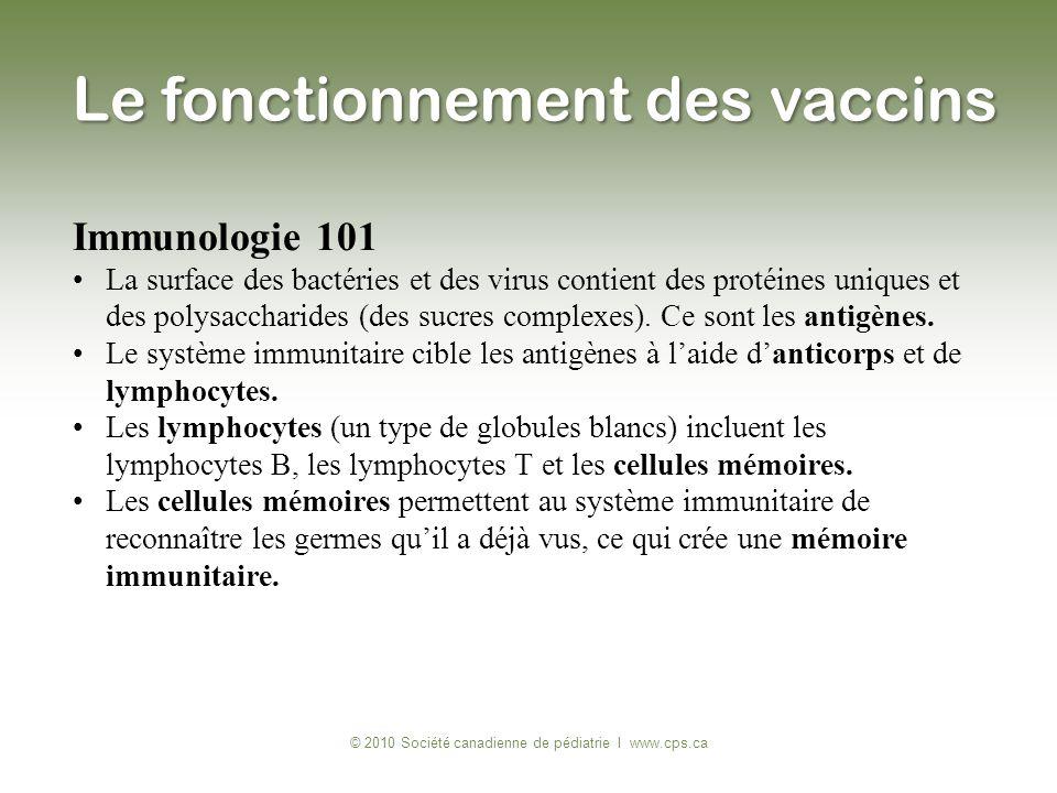 Immunologie 101 La surface des bactéries et des virus contient des protéines uniques et des polysaccharides (des sucres complexes). Ce sont les antigè