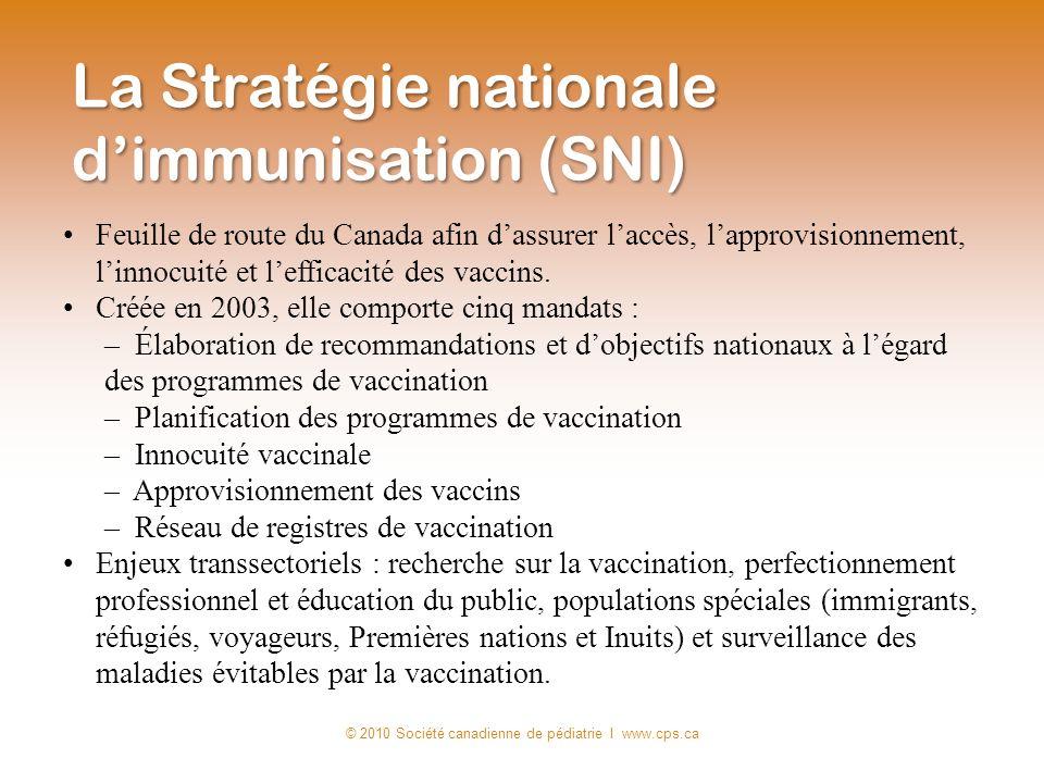 Feuille de route du Canada afin dassurer laccès, lapprovisionnement, linnocuité et lefficacité des vaccins. Créée en 2003, elle comporte cinq mandats