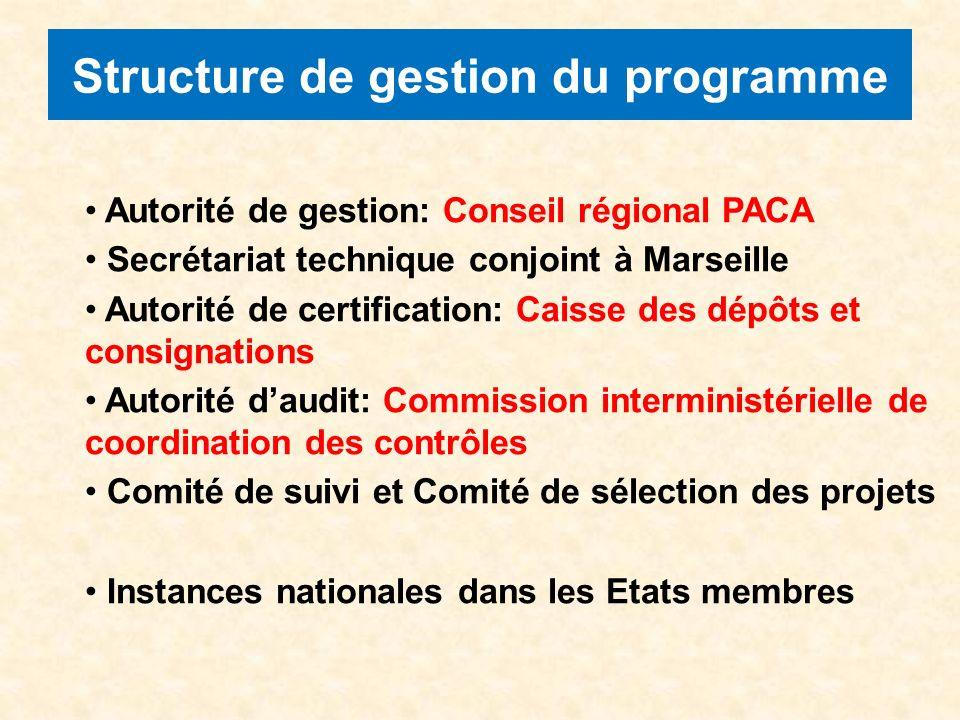 Structure de gestion du programme Autorité de gestion: Conseil régional PACA Secrétariat technique conjoint à Marseille Autorité de certification: Caisse des dépôts et consignations Autorité daudit: Commission interministérielle de coordination des contrôles Comité de suivi et Comité de sélection des projets Instances nationales dans les Etats membres