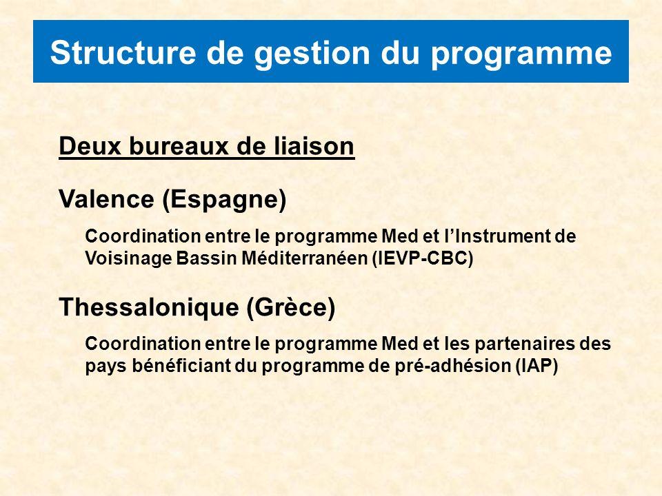 Deux bureaux de liaison Valence (Espagne) Coordination entre le programme Med et lInstrument de Voisinage Bassin Méditerranéen (IEVP-CBC) Thessalonique (Grèce) Coordination entre le programme Med et les partenaires des pays bénéficiant du programme de pré-adhésion (IAP)