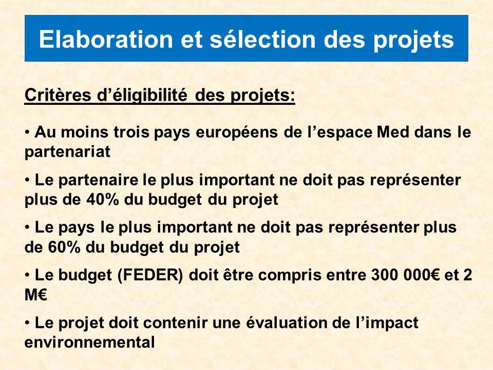 Elaboration et sélection des projets Critères déligibilité des projets: Au moins trois pays européens de lespace Med dans le partenariat Le partenaire le plus important ne doit pas représenter plus de 40% du budget du projet Le pays le plus important ne doit pas représenter plus de 60% du budget du projet Le budget (FEDER) doit être compris entre 300 000 et 2 M Le projet doit contenir une évaluation de limpact environnemental