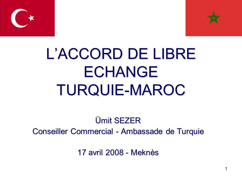 1 LACCORD DE LIBRE ECHANGE TURQUIE-MAROC Ümit SEZER Conseiller Commercial - Ambassade de Turquie 17 avril 2008 - Meknès