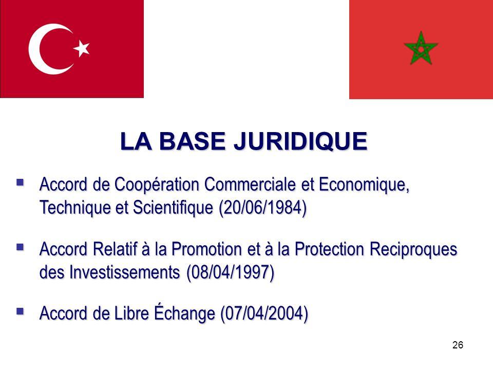 26 LA BASE JURIDIQUE Accord de Coopération Commerciale et Economique, Technique et Scientifique (20/06/1984) Accord de Coopération Commerciale et Econ