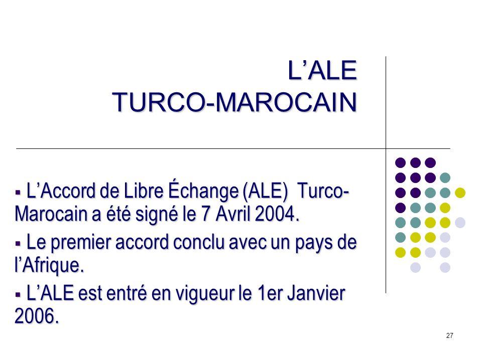 27 LALE TURCO-MAROCAIN LAccord de Libre Échange (ALE) Turco- Marocain a été signé le 7 Avril 2004. LAccord de Libre Échange (ALE) Turco- Marocain a ét