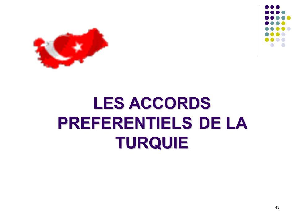 48 LES ACCORDS PREFERENTIELS DE LA TURQUIE
