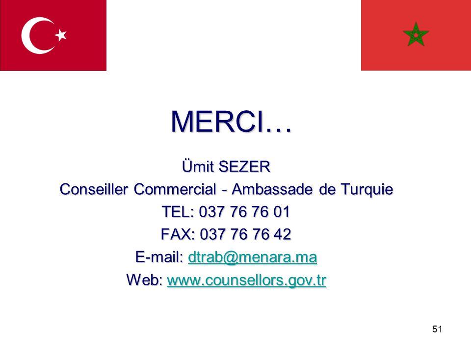 51 MERCI… Ümit SEZER Conseiller Commercial - Ambassade de Turquie TEL: 037 76 76 01 FAX: 037 76 76 42 E-mail: dtrab@menara.ma dtrab@menara.ma Web: www.counsellors.gov.tr www.counsellors.gov.tr
