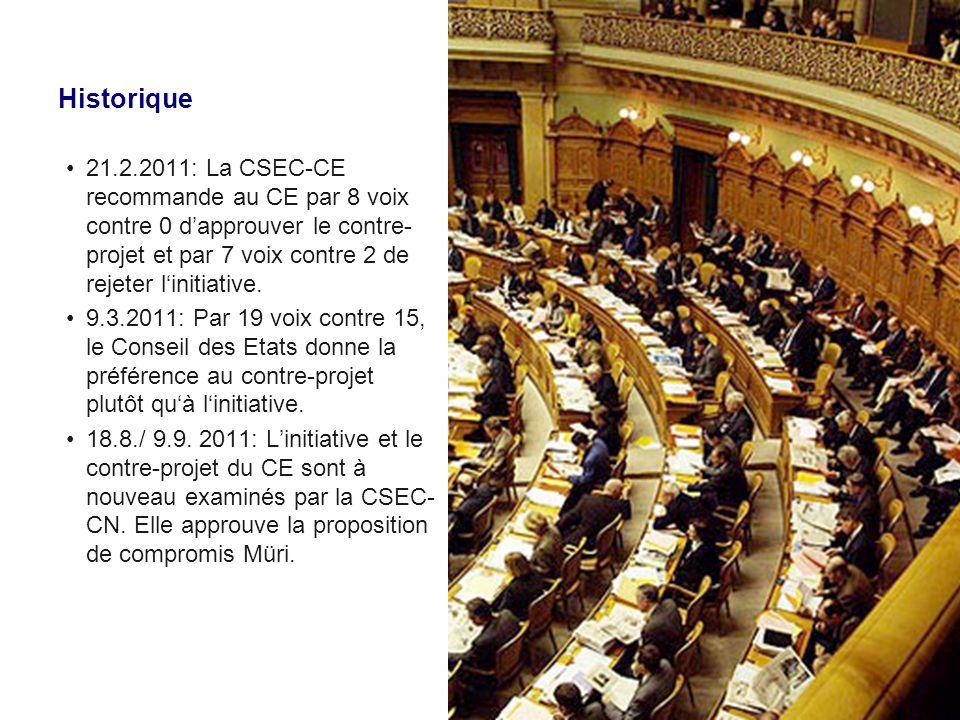 Historique 12.12.2011: Le CN dit oui à notre proposition de compromis et au texte original de linitiative.