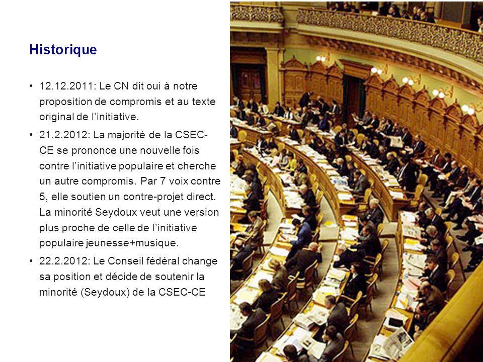 Historique 27.2.2012: Le Conseil des Etats adopte par 26 voix contre 14 le contre-projet direct de la minorité CSEC (Seydoux).