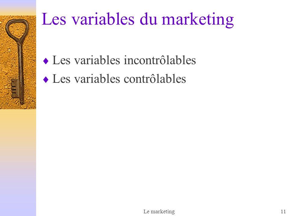 Le marketing11 Les variables du marketing Les variables incontrôlables Les variables contrôlables