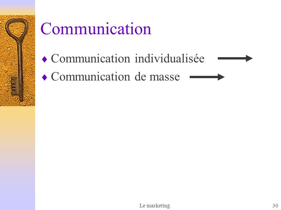Le marketing30 Communication Communication individualisée Communication de masse