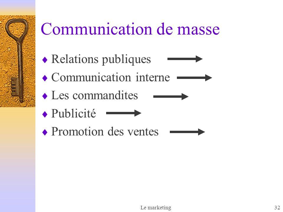 Le marketing32 Communication de masse Relations publiques Communication interne Les commandites Publicité Promotion des ventes
