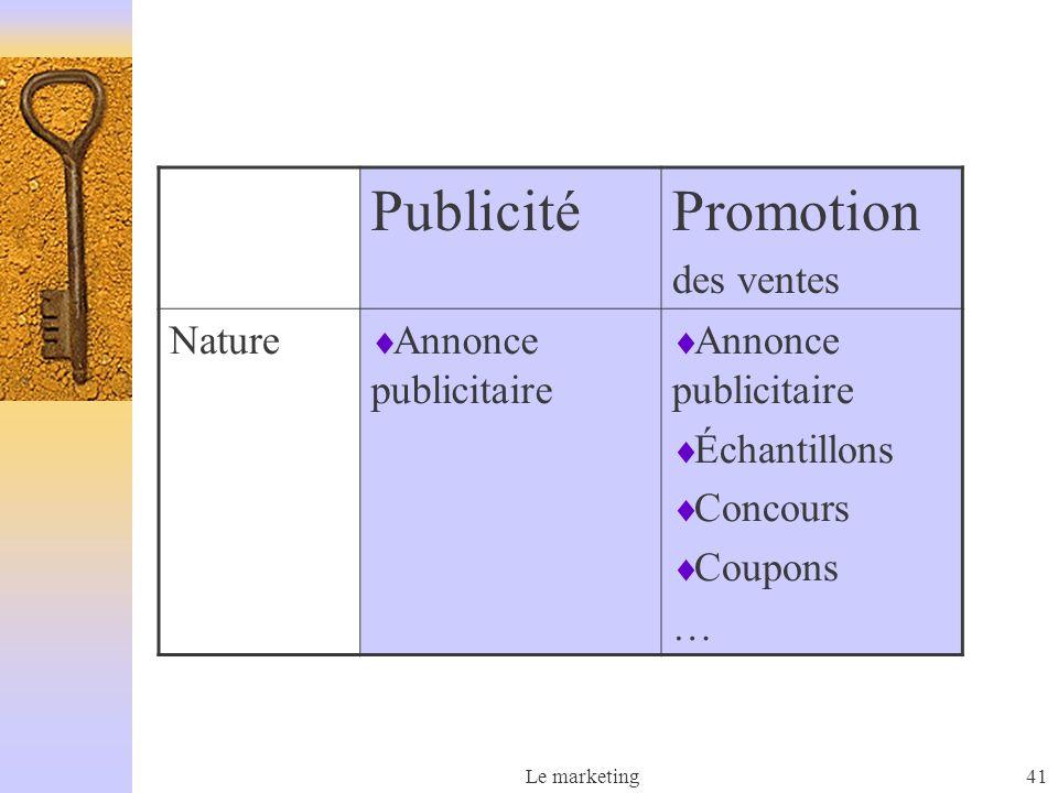 Le marketing41 PublicitéPromotion des ventes Nature Annonce publicitaire Échantillons Concours Coupons …