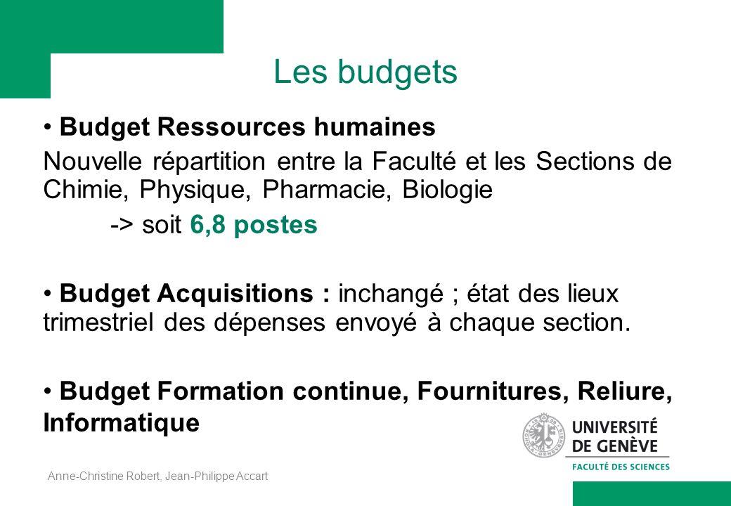 Anne-Christine Robert, Jean-Philippe Accart Les budgets Budget Ressources humaines Nouvelle répartition entre la Faculté et les Sections de Chimie, Ph