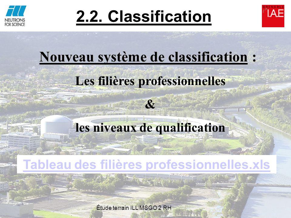 2.2. Classification Nouveau système de classification : Les filières professionnelles & les niveaux de qualification Tableau des filières professionne