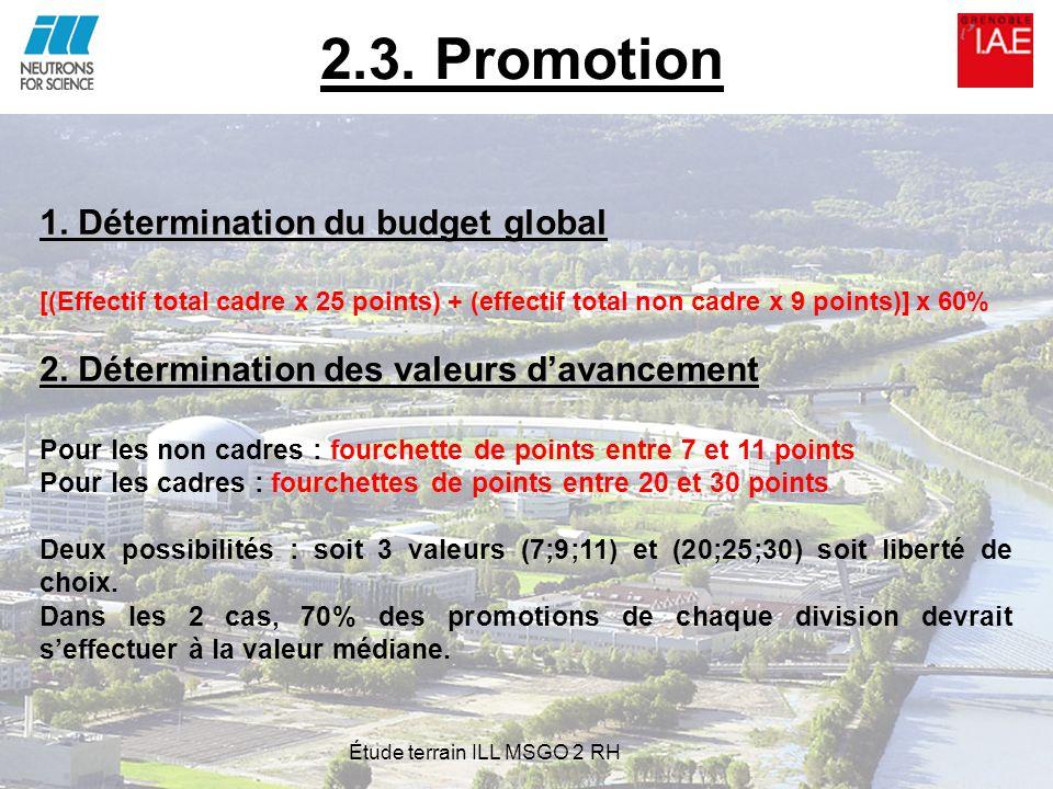 2.3. Promotion 1. Détermination du budget global [(Effectif total cadre x 25 points) + (effectif total non cadre x 9 points)] x 60% 2. Détermination d