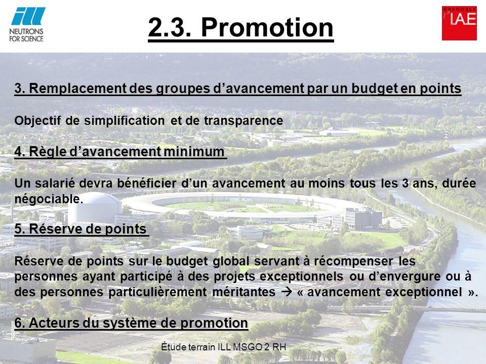 2.3. Promotion 3. Remplacement des groupes davancement par un budget en points Objectif de simplification et de transparence 4. Règle davancement mini