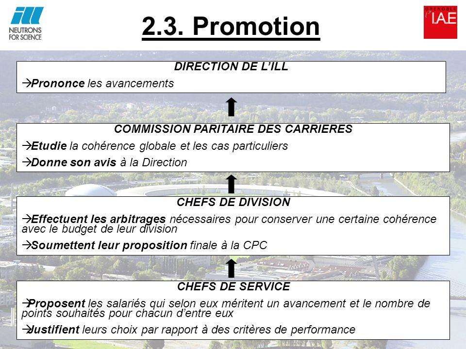 2.3. Promotion CHEFS DE SERVICE Proposent les salariés qui selon eux méritent un avancement et le nombre de points souhaités pour chacun dentre eux Ju
