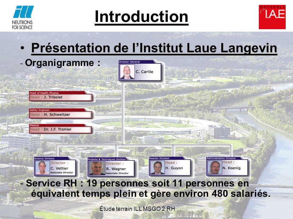Introduction Présentation de lInstitut Laue LangevinPrésentation de lInstitut Laue Langevin - Organigramme : - Service RH : 19 personnes soit 11 personnes en équivalent temps plein et gère environ 480 salariés.