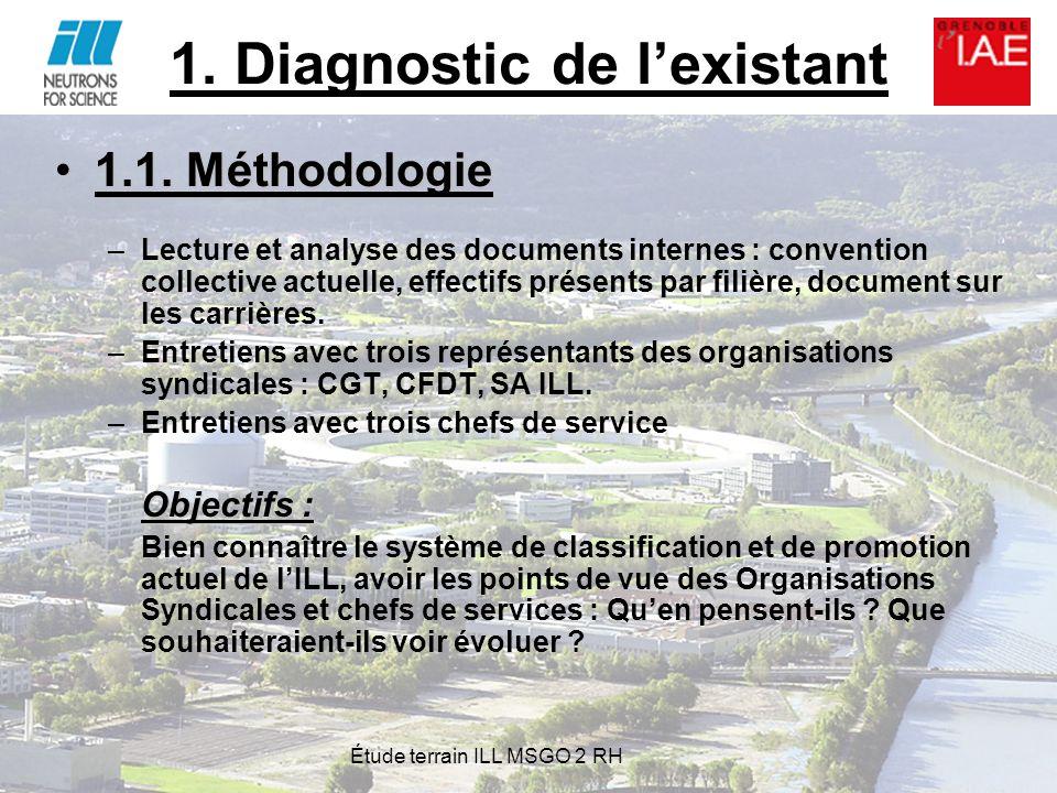 1.2.Les points perfectibles/ points forts des systèmes de promotion et de classification : 1.2.
