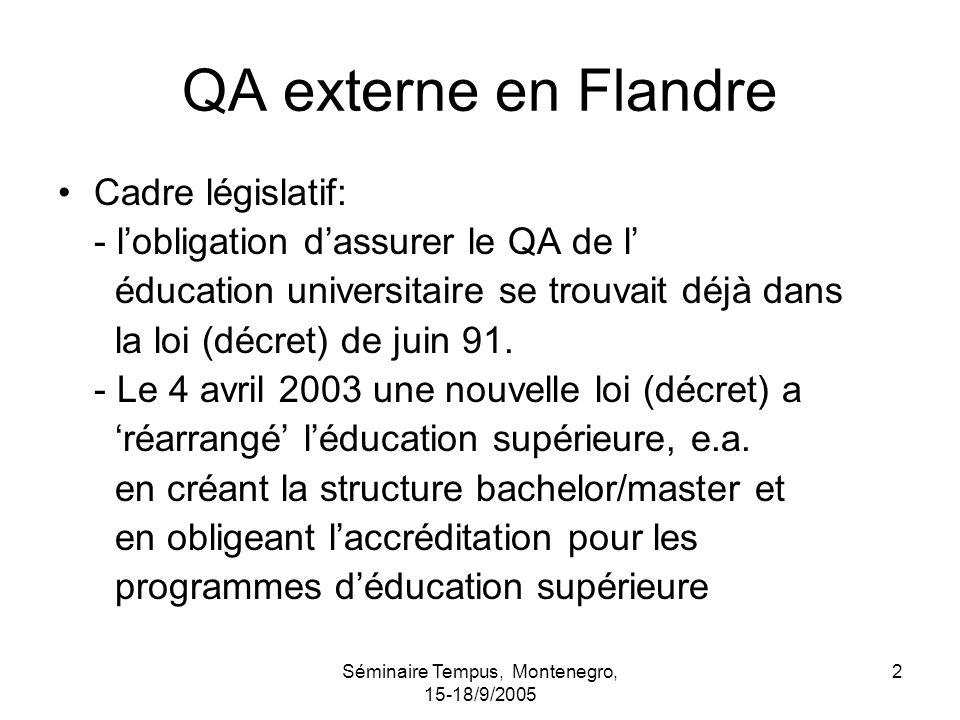 Séminaire Tempus, Montenegro, 15-18/9/2005 2 QA externe en Flandre Cadre législatif: - lobligation dassurer le QA de l éducation universitaire se trouvait déjà dans la loi (décret) de juin 91.