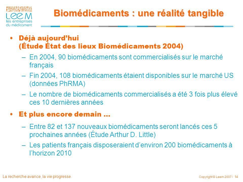La recherche avance, la vie progresse. Copyright © Leem 2007 / 14 Biomédicaments : une réalité tangible Déjà aujourdhui (Étude État des lieux Biomédic