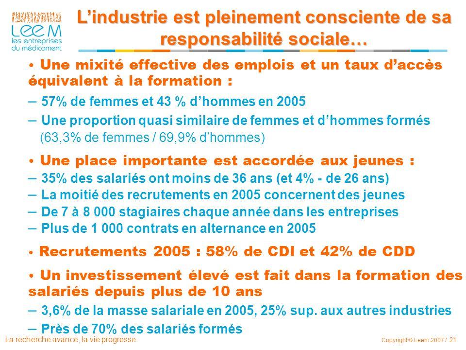 La recherche avance, la vie progresse. Copyright © Leem 2007 / 21 Une mixité effective des emplois et un taux daccès équivalent à la formation : – – 5