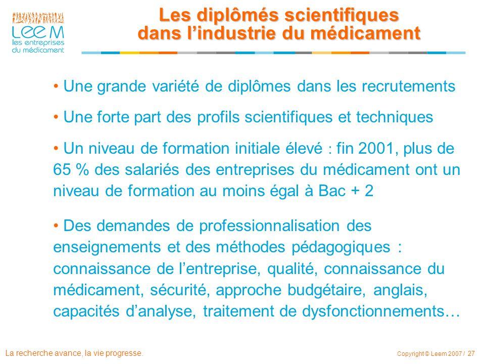 La recherche avance, la vie progresse. Copyright © Leem 2007 / 27 Les diplômés scientifiques dans lindustrie du médicament Une grande variété de diplô