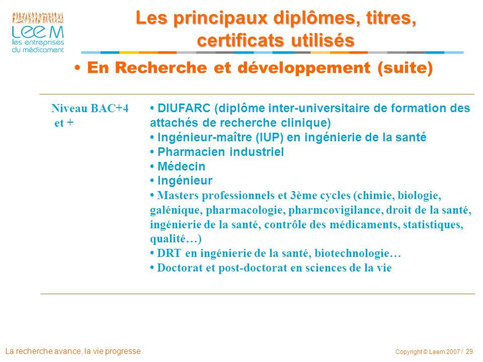 La recherche avance, la vie progresse. Copyright © Leem 2007 / 29 En Recherche et développement (suite) Niveau BAC+4 et + DIUFARC (diplôme inter-unive