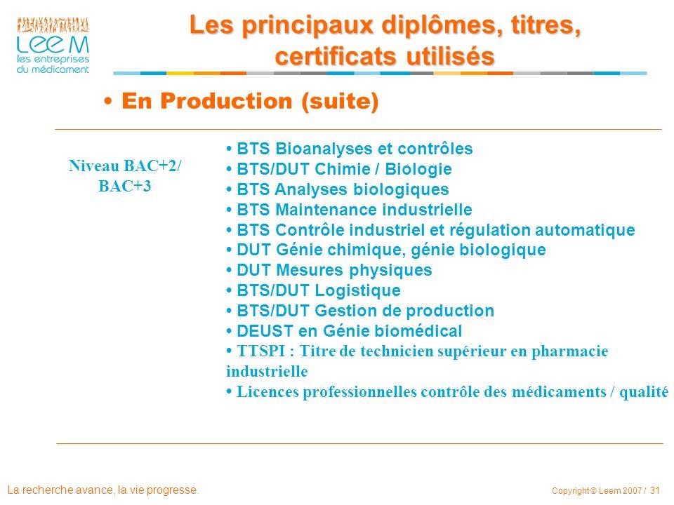 La recherche avance, la vie progresse. Copyright © Leem 2007 / 31 En Production (suite) BTS Bioanalyses et contrôles BTS/DUT Chimie / Biologie BTS Ana