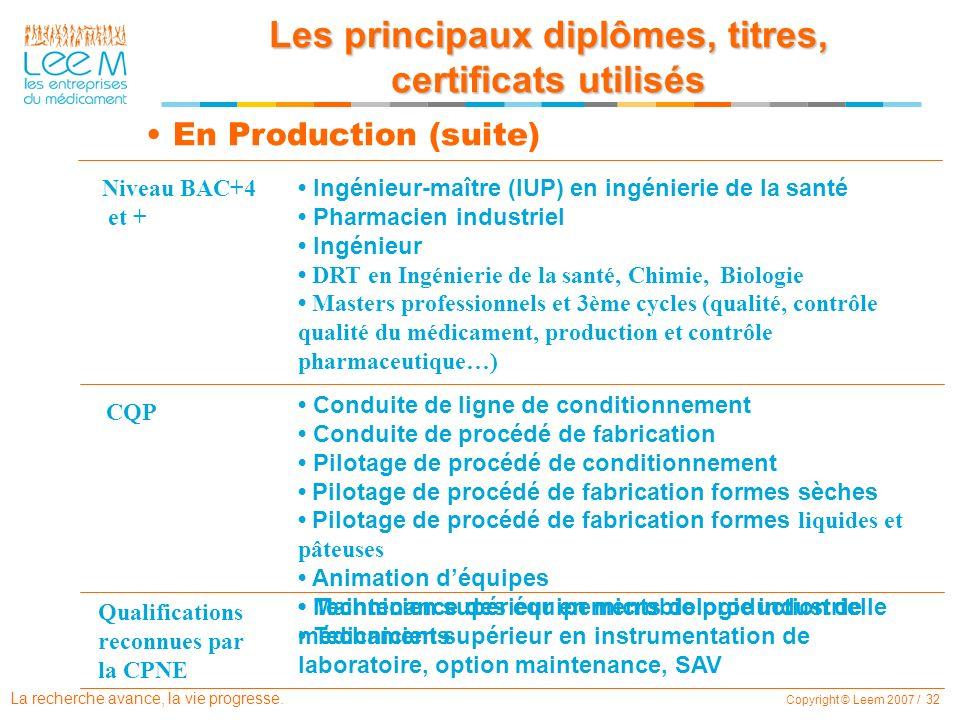 La recherche avance, la vie progresse. Copyright © Leem 2007 / 32 En Production (suite) Ingénieur-maître (IUP) en ingénierie de la santé Pharmacien in