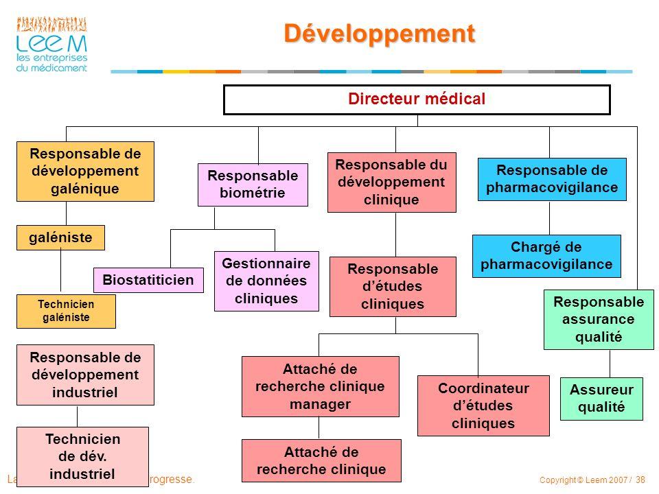 La recherche avance, la vie progresse. Copyright © Leem 2007 / 38 Directeur médical Développement Responsable du développement clinique Responsable dé