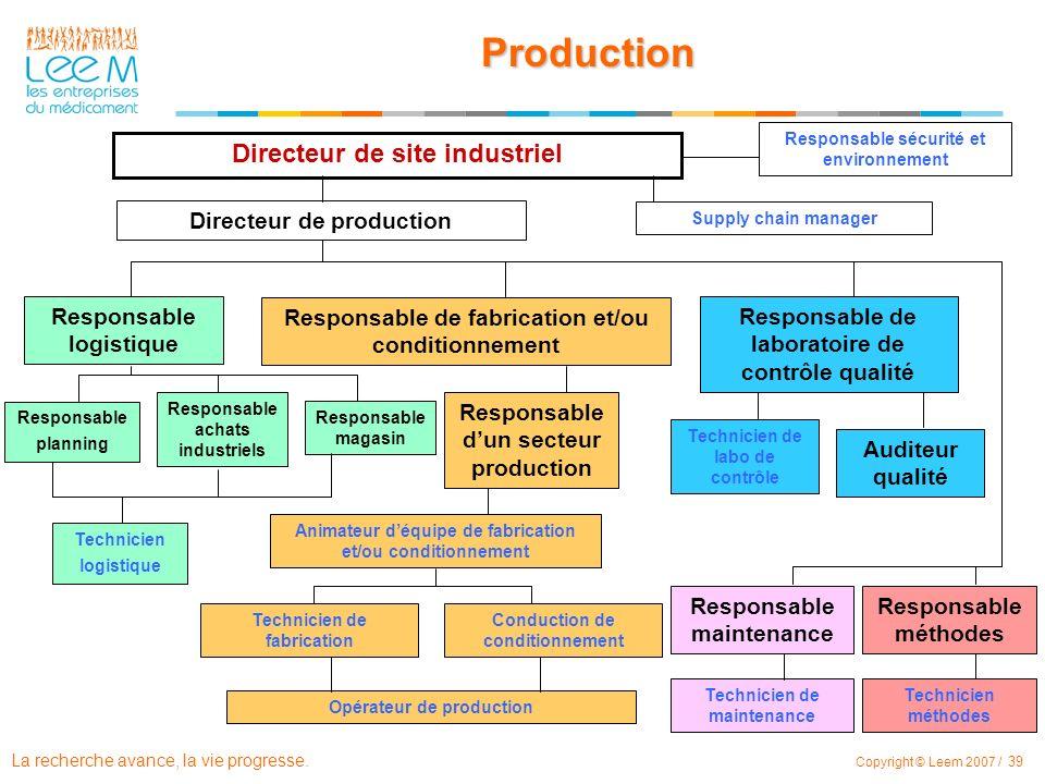 La recherche avance, la vie progresse. Copyright © Leem 2007 / 39 Directeur de site industriel Responsable logistique Responsable sécurité et environn