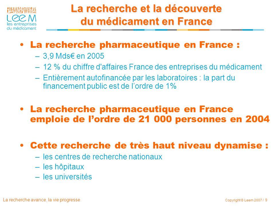 La recherche avance, la vie progresse. Copyright © Leem 2007 / 9 La recherche et la découverte du médicament en France La recherche pharmaceutique en