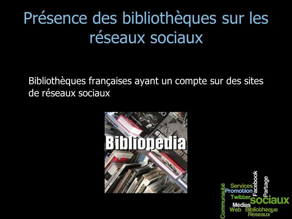 Présence des bibliothèques sur les réseaux sociaux Bibliothèques françaises ayant un compte sur des sites de réseaux sociaux