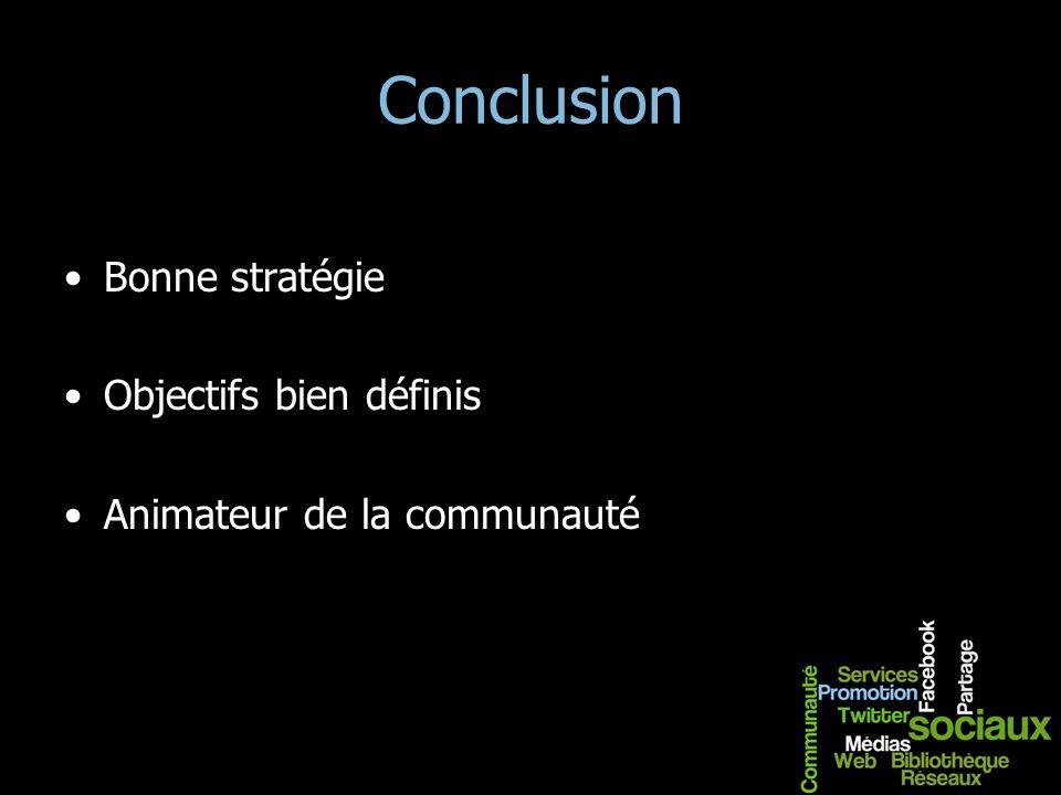 Conclusion Bonne stratégie Objectifs bien définis Animateur de la communauté