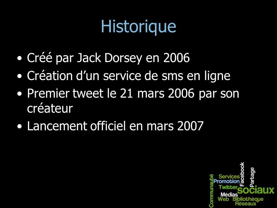 Historique Créé par Jack Dorsey en 2006 Création dun service de sms en ligne Premier tweet le 21 mars 2006 par son créateur Lancement officiel en mars
