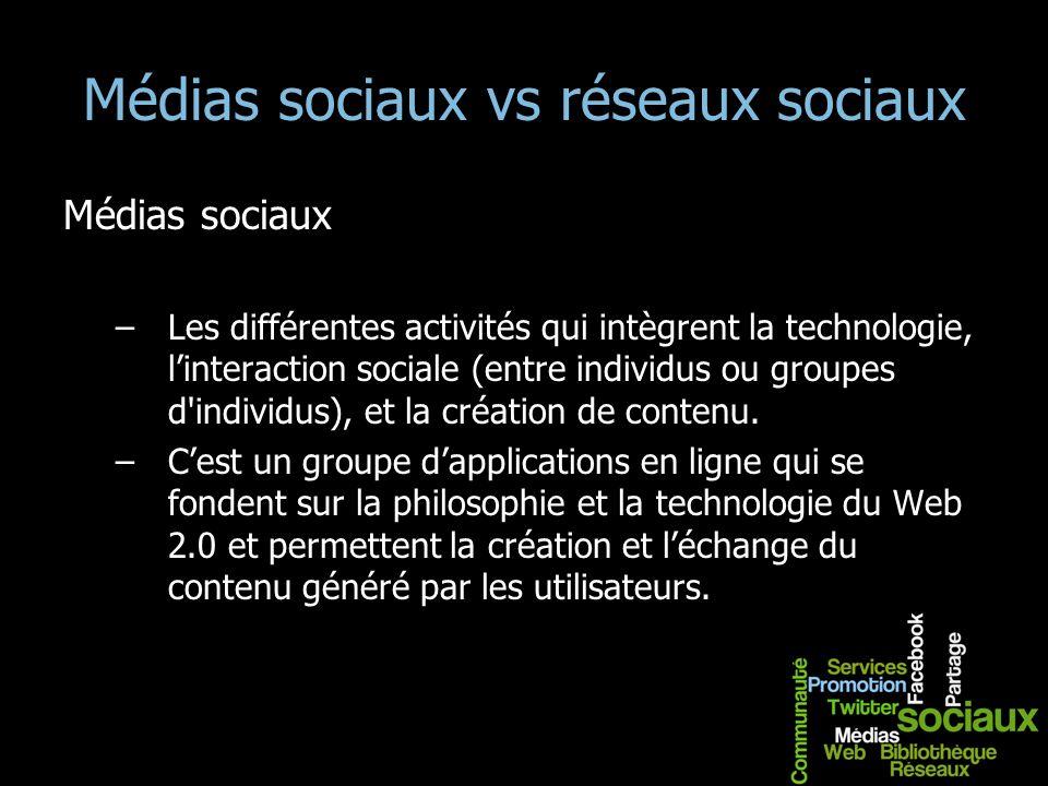 Médias sociaux vs réseaux sociaux Médias sociaux –Les différentes activités qui intègrent la technologie, linteraction sociale (entre individus ou gro