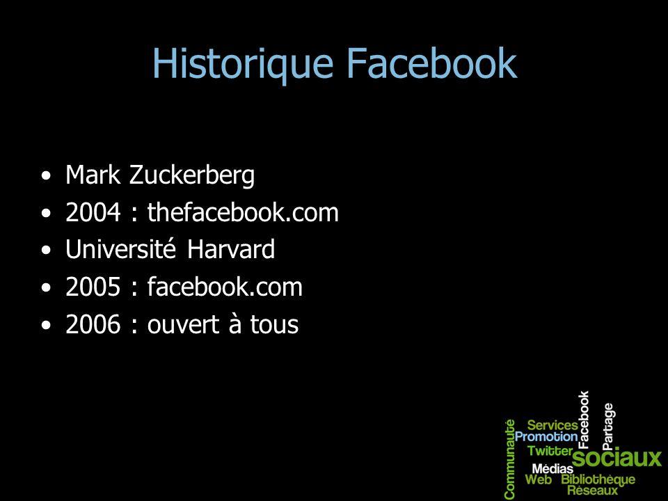 Historique Facebook Mark Zuckerberg 2004 : thefacebook.com Université Harvard 2005 : facebook.com 2006 : ouvert à tous