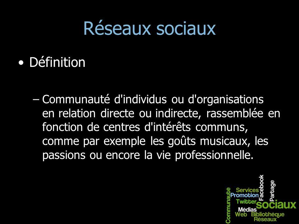 Réseaux sociaux Définition –Communauté d'individus ou d'organisations en relation directe ou indirecte, rassemblée en fonction de centres d'intérêts c